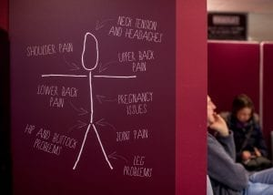 a stickman showing all the places you might experience pain